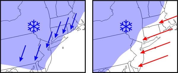 Two images showing the effect on wind direction for temperatures of Long Island, New York.